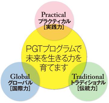 PGTプログラムで未来を生きる力を育てます
